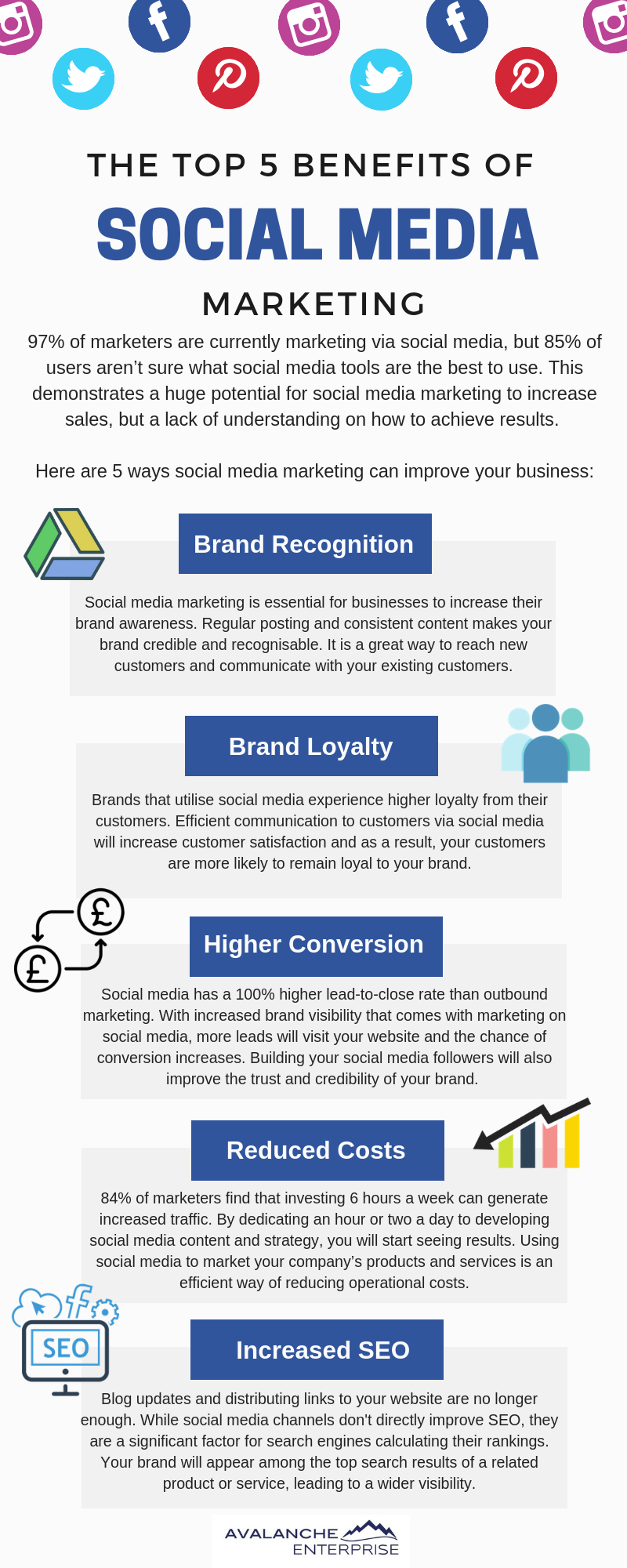 Infographic of social media marketing benefits